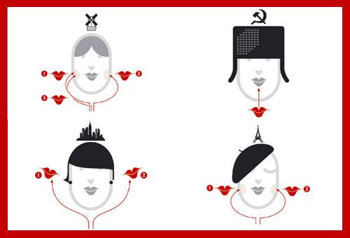 נשיקה תרבותית. מדריך לתייר