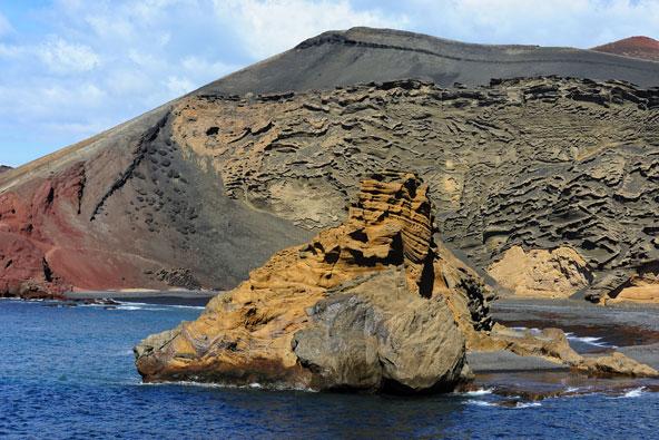 האיים הקנריים – לנזרוטה ואל היירו